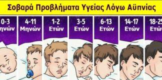 Κοιμόμαστε, https://pagelife.gr/